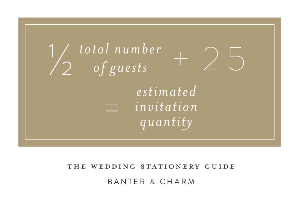estimate invitation quantity