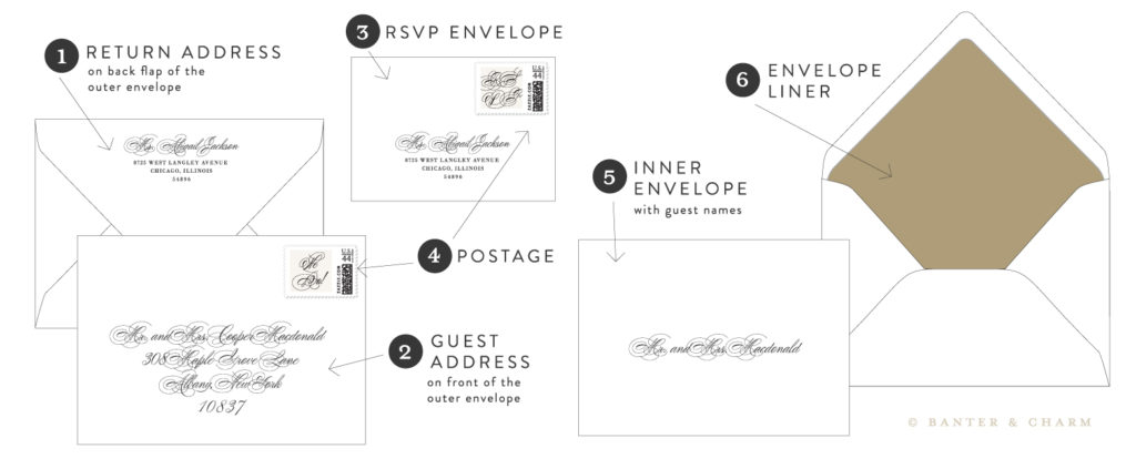 envelopes for wedding invitations