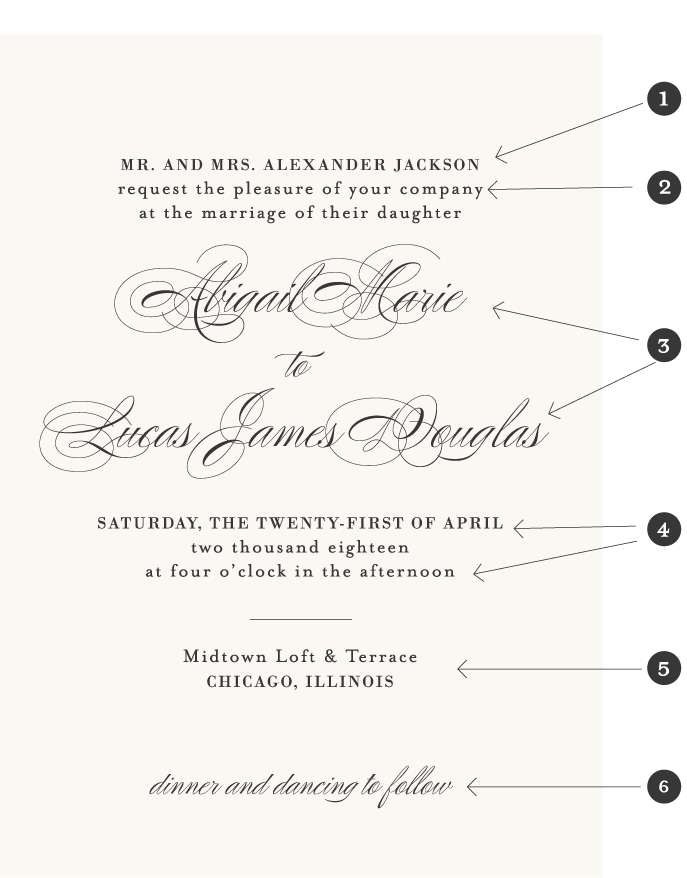 traditional invitation wording
