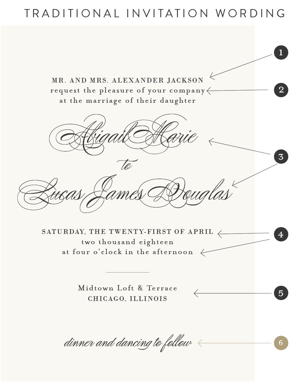 traditional invitation wording