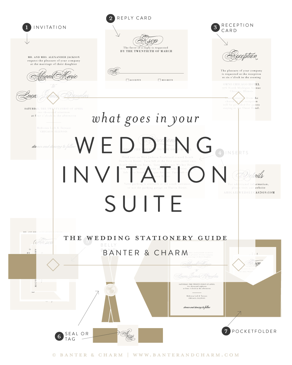 Wedding Stationery Guide What Goes In Your Invitation Suite